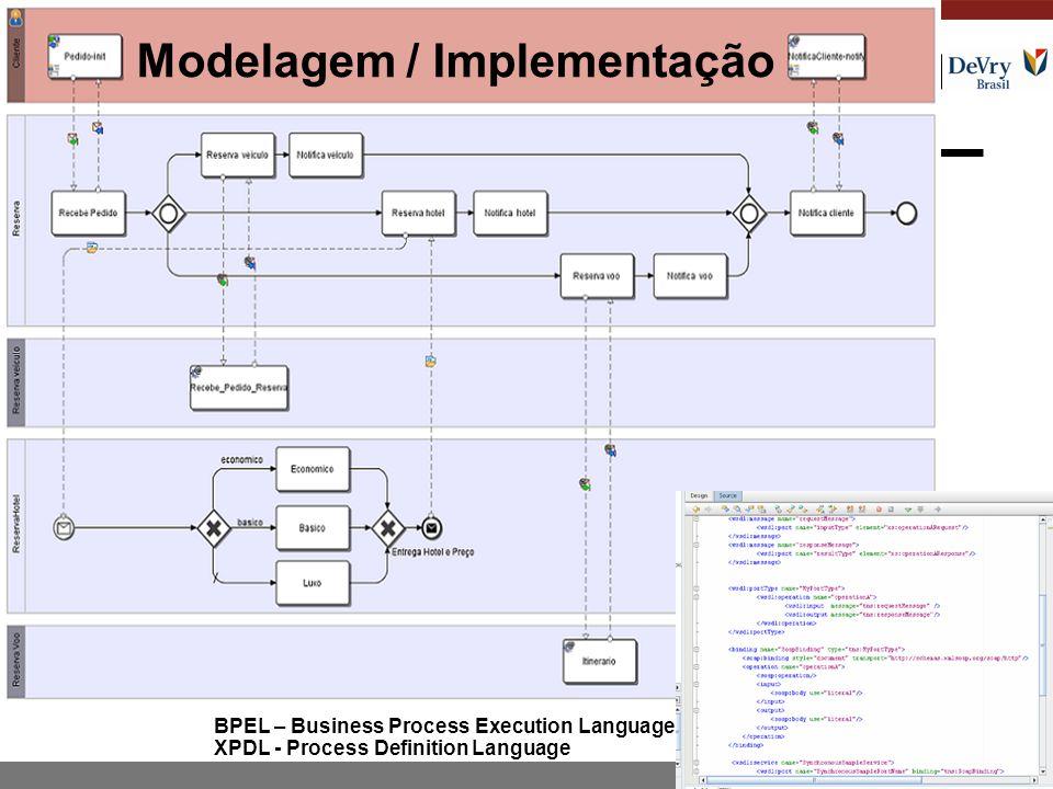 Modelagem / Implementação