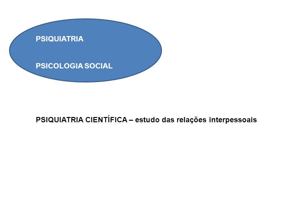 PSIQUIATRIA PSICOLOGIA SOCIAL PSIQUIATRIA CIENTÍFICA – estudo das relações interpessoais
