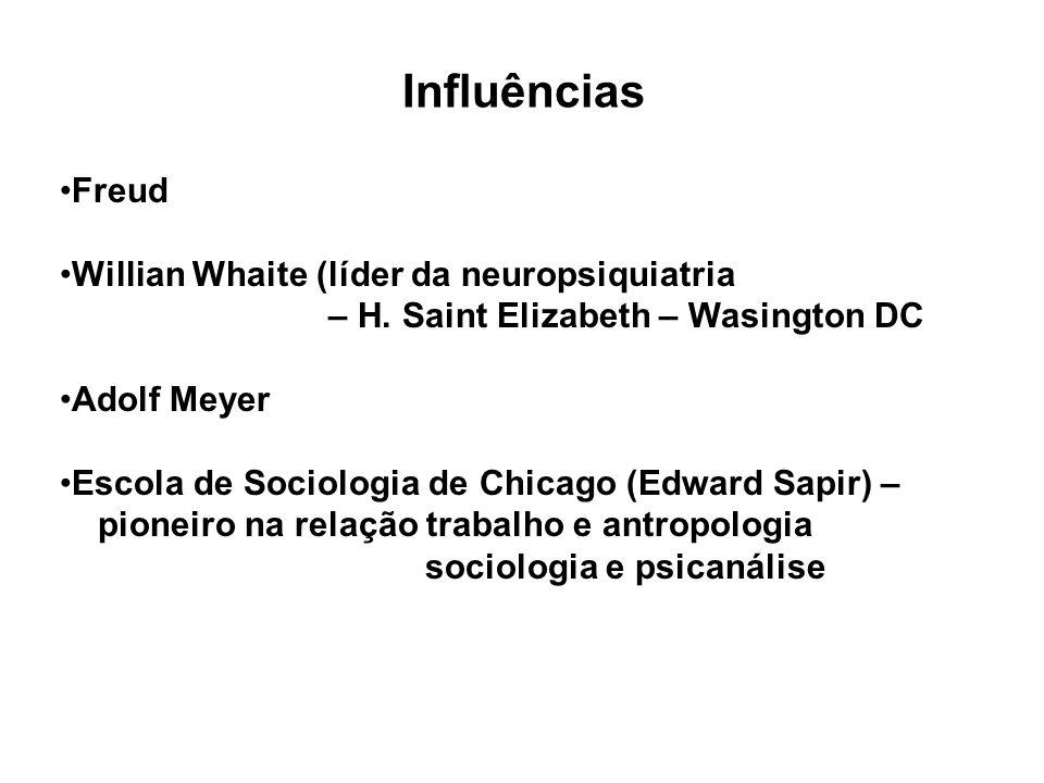 Influências Freud Willian Whaite (líder da neuropsiquiatria