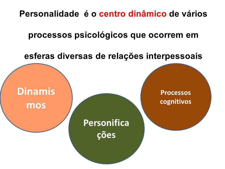 Dinamismos Personificações Personalidade é o centro dinâmico de vários