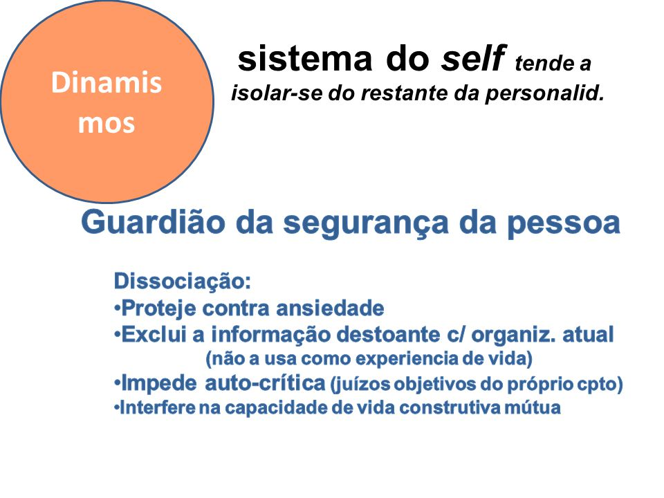 isolar-se do restante da personalid.