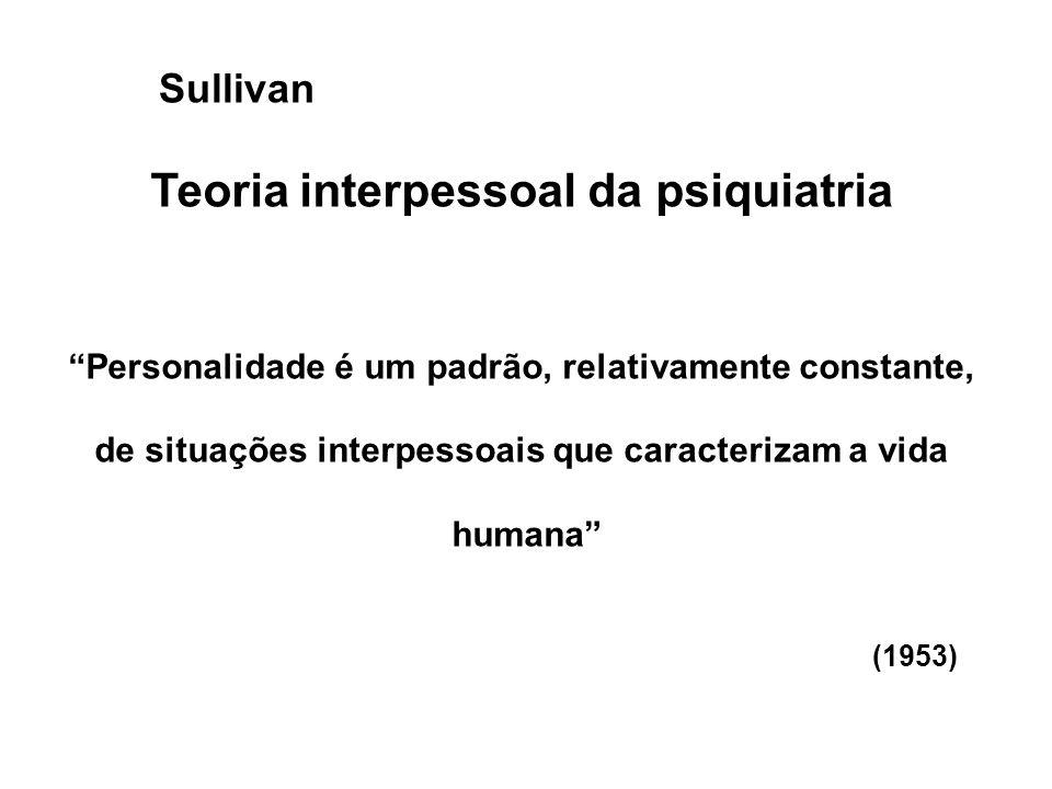 Teoria interpessoal da psiquiatria