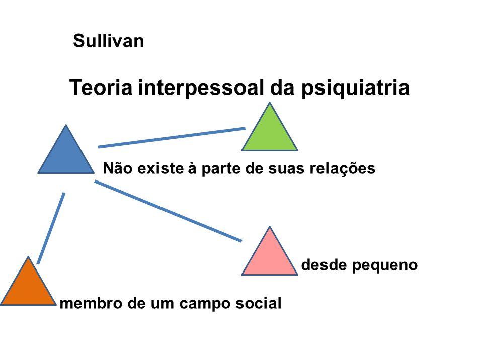Teoria interpessoal da psiquiatria Não existe à parte de suas relações