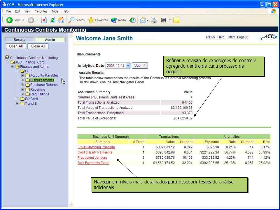 Refinar a revisão de exposições de controle agregado dentro de cada processo de negócio
