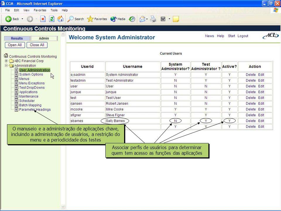 O manuseio e a administração de aplicações chave, incluindo a administração de usuários, a restrição do menu e a periodicidade dos testes