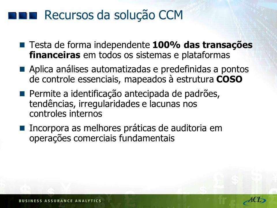 Recursos da solução CCM