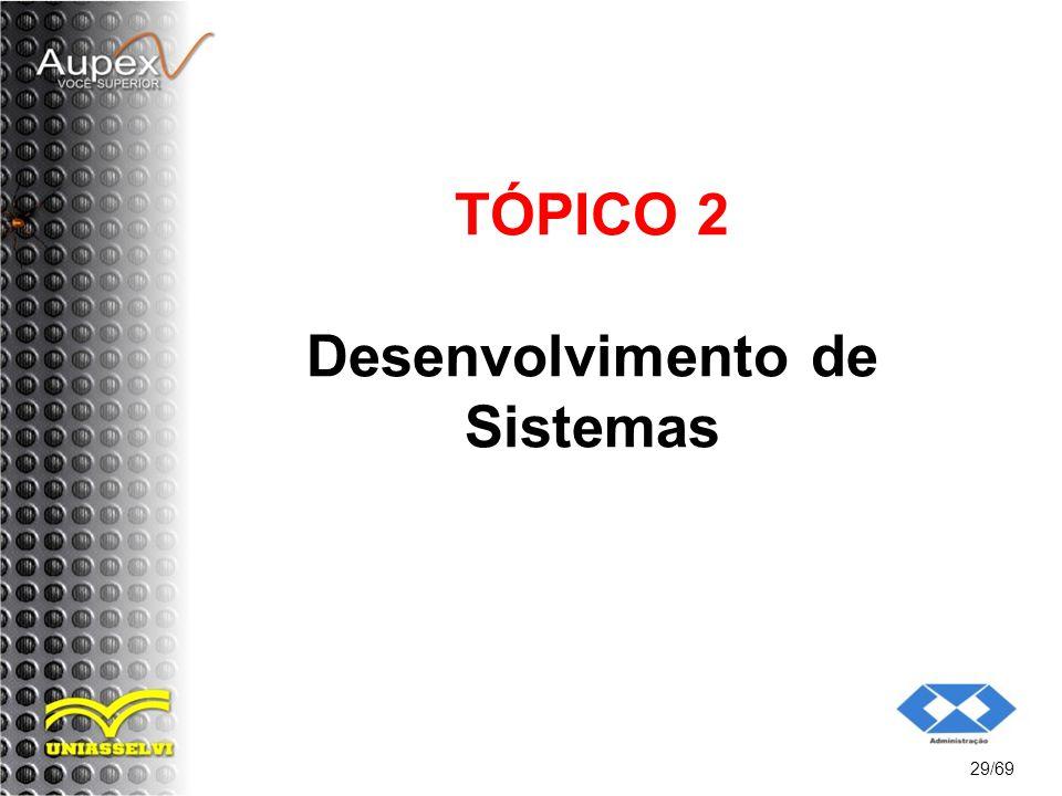 TÓPICO 2 Desenvolvimento de Sistemas
