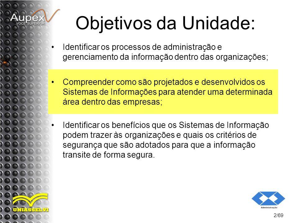 Objetivos da Unidade: Identificar os processos de administração e gerenciamento da informação dentro das organizações;