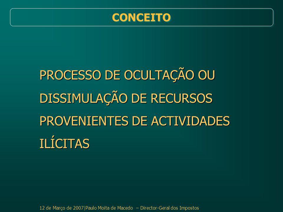 CONCEITO PROCESSO DE OCULTAÇÃO OU DISSIMULAÇÃO DE RECURSOS PROVENIENTES DE ACTIVIDADES ILÍCITAS.