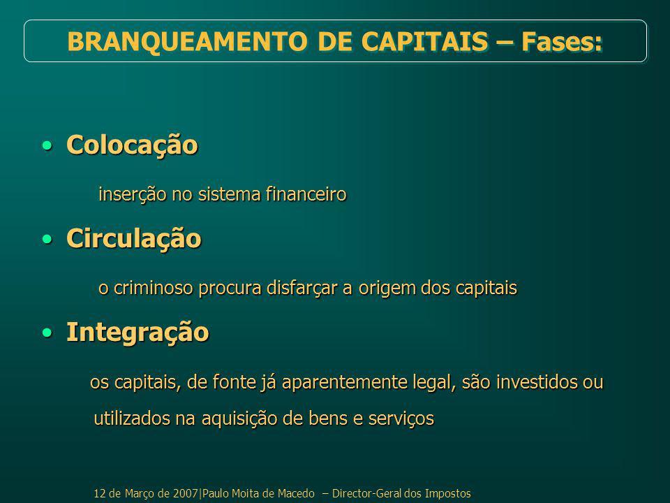 BRANQUEAMENTO DE CAPITAIS – Fases: