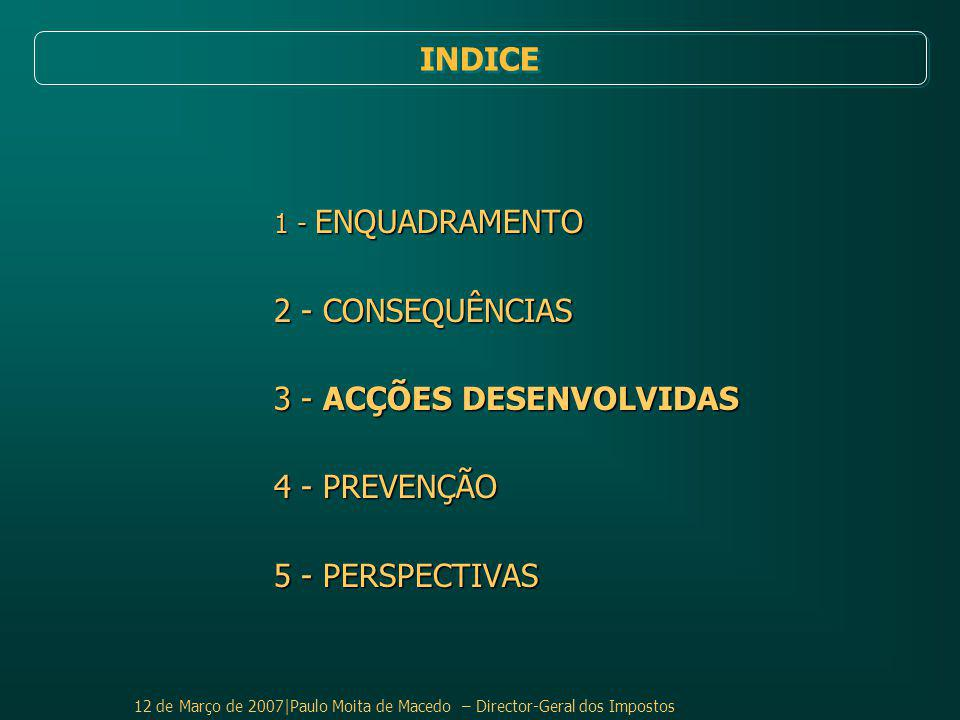 3 - ACÇÕES DESENVOLVIDAS 4 - PREVENÇÃO 5 - PERSPECTIVAS