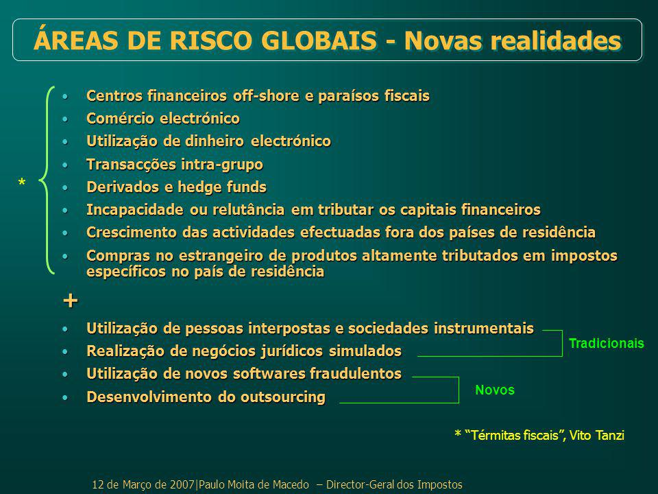 ÁREAS DE RISCO GLOBAIS - Novas realidades