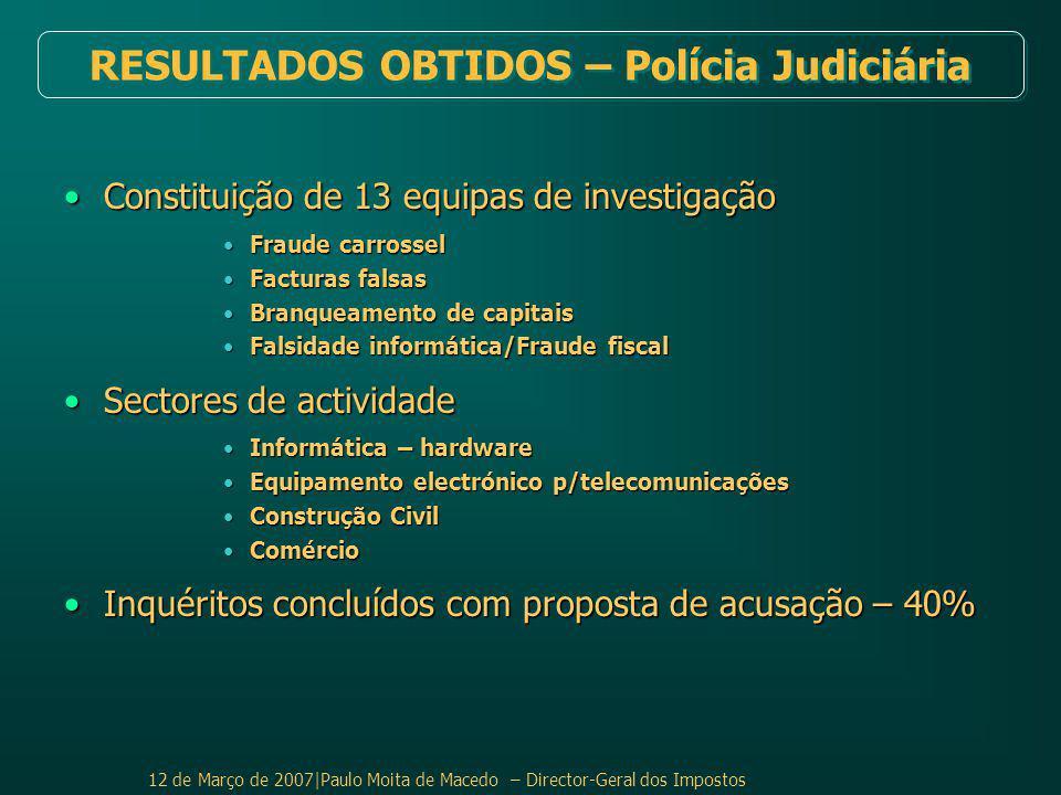 RESULTADOS OBTIDOS – Polícia Judiciária