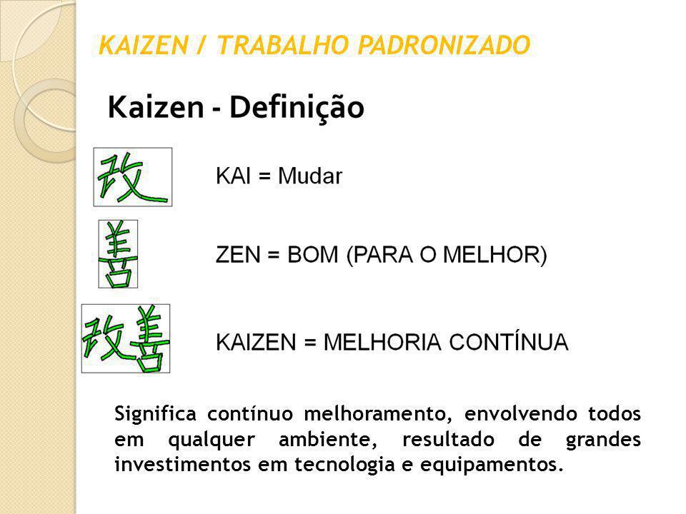 KAIZEN / TRABALHO PADRONIZADO