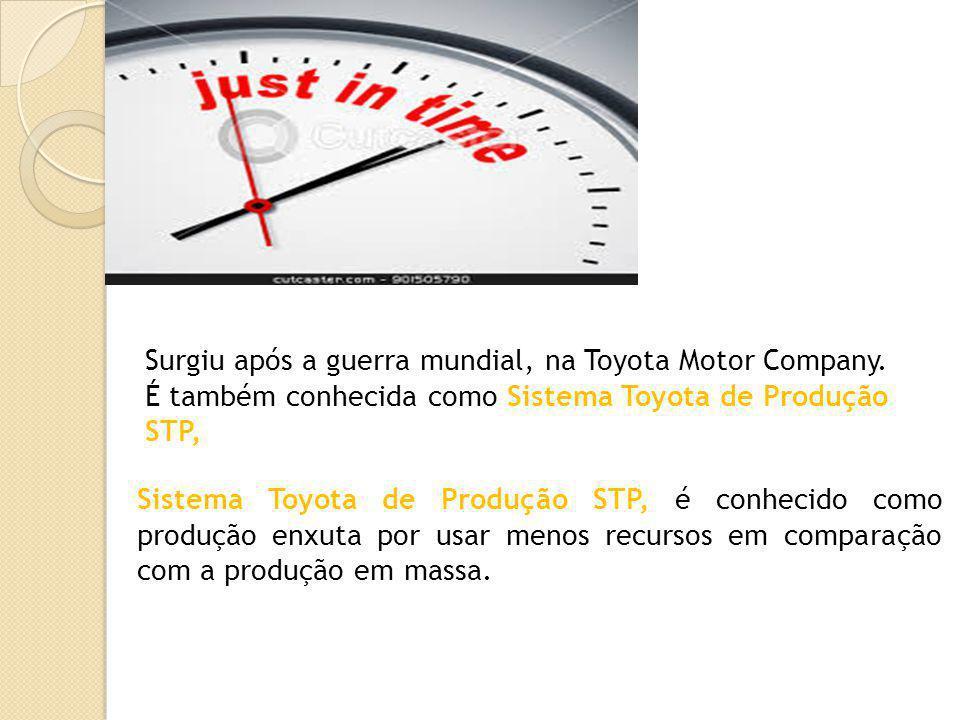 Surgiu após a guerra mundial, na Toyota Motor Company