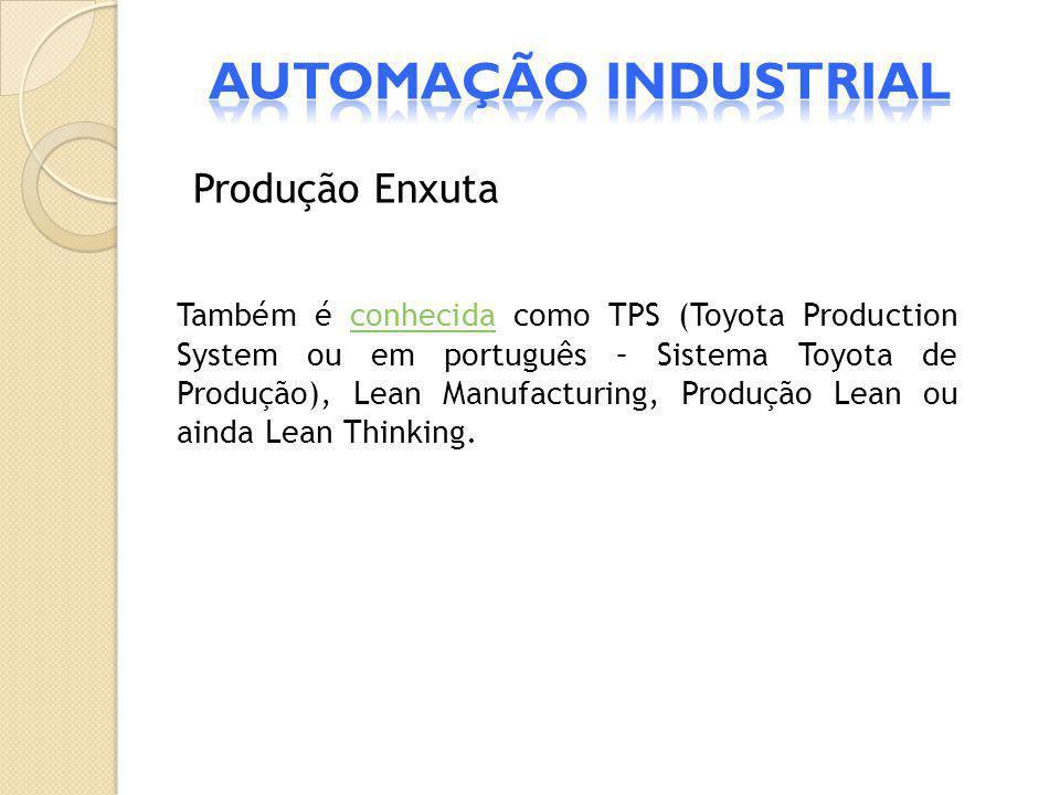 AUTOMAÇÃO INDUSTRIAL Produção Enxuta