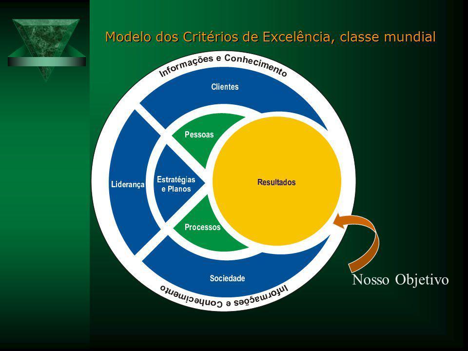 Modelo dos Critérios de Excelência, classe mundial
