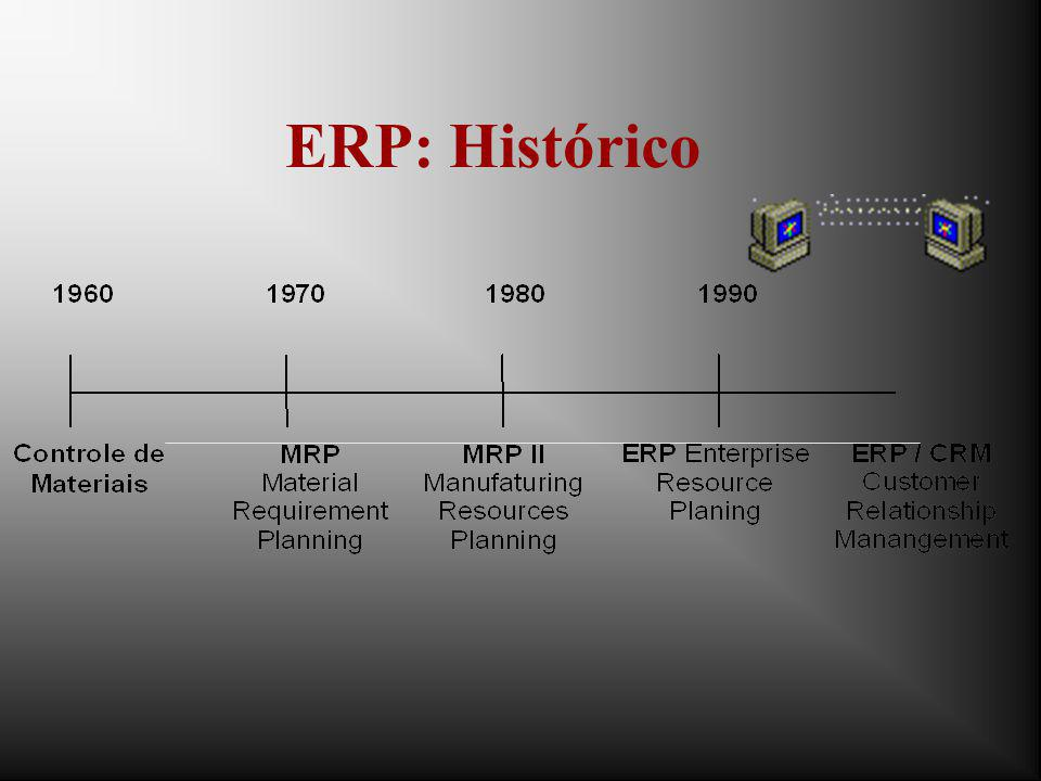 ERP: Histórico