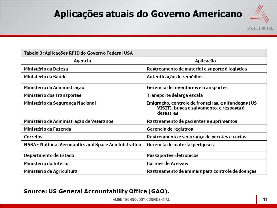 Aplicações atuais do Governo Americano