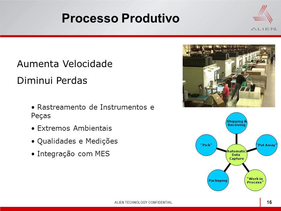 Processo Produtivo Aumenta Velocidade Diminui Perdas