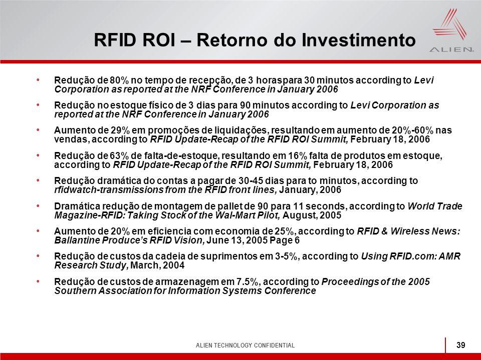 RFID ROI – Retorno do Investimento