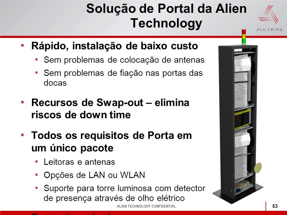 Solução de Portal da Alien Technology