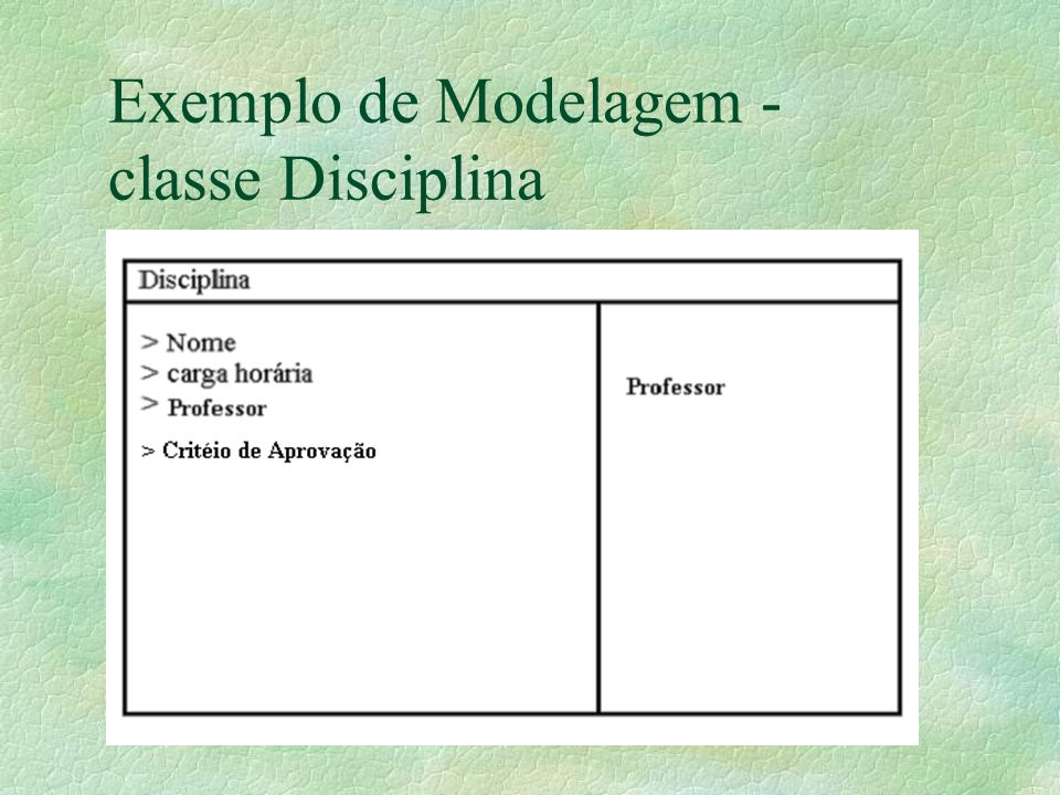 Exemplo de Modelagem - classe Disciplina