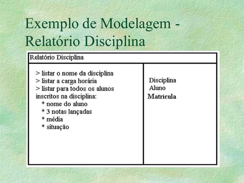 Exemplo de Modelagem -Relatório Disciplina