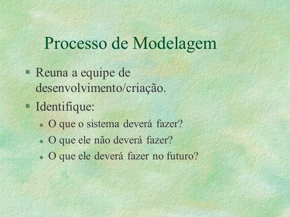 Processo de Modelagem Reuna a equipe de desenvolvimento/criação.