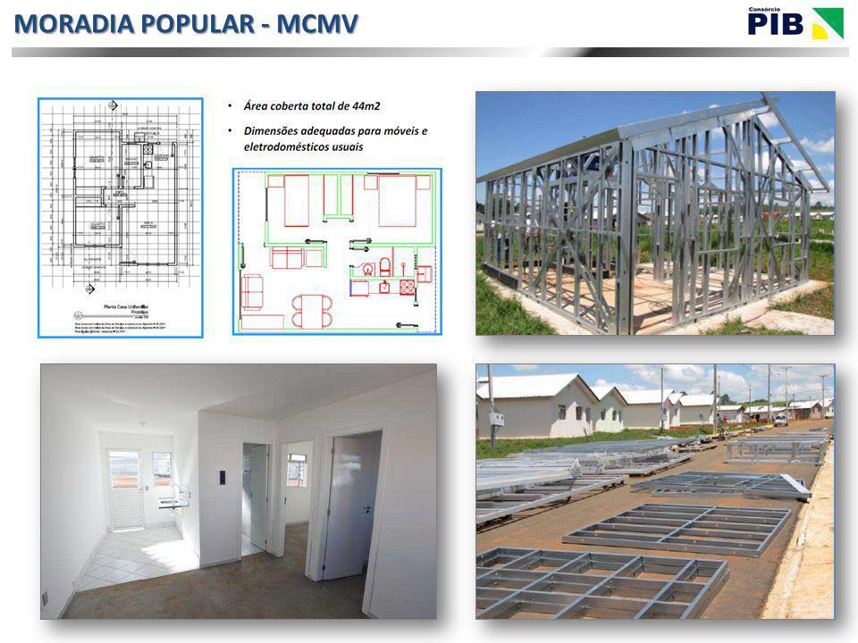 MORADIA POPULAR - MCMV