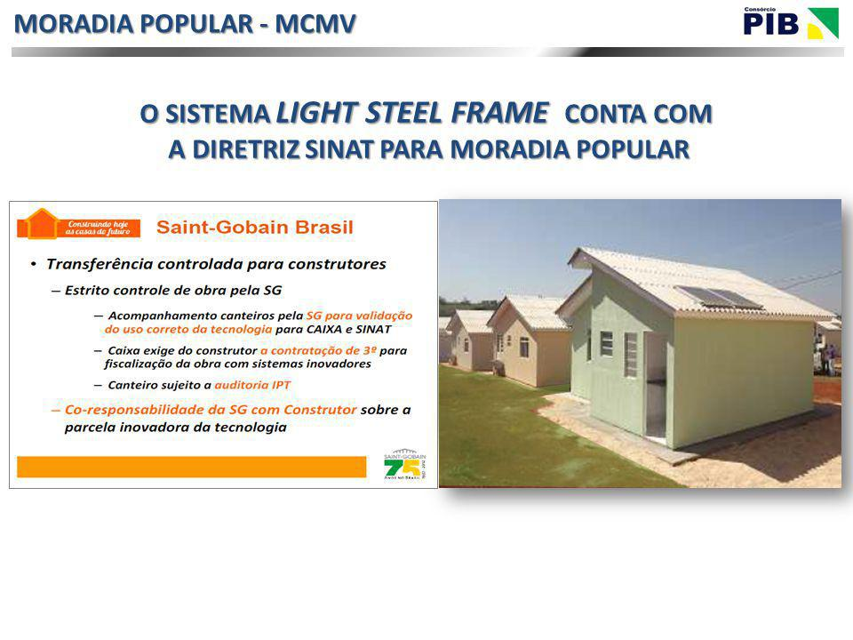 O SISTEMA LIGHT STEEL FRAME CONTA COM