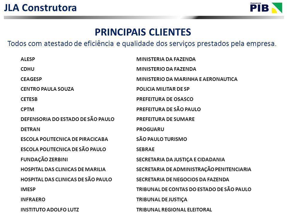 JLA Construtora PRINCIPAIS CLIENTES