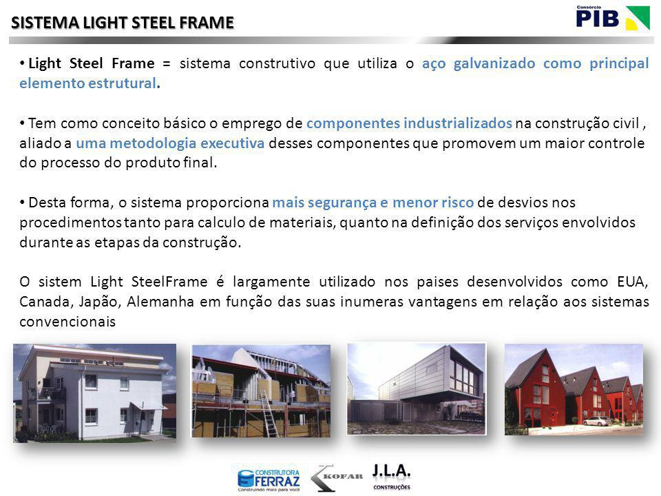 SISTEMA LIGHT STEEL FRAME