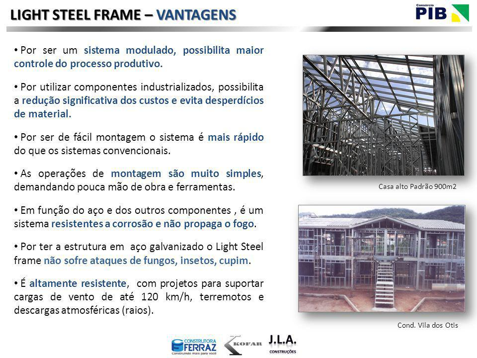 LIGHT STEEL FRAME – VANTAGENS