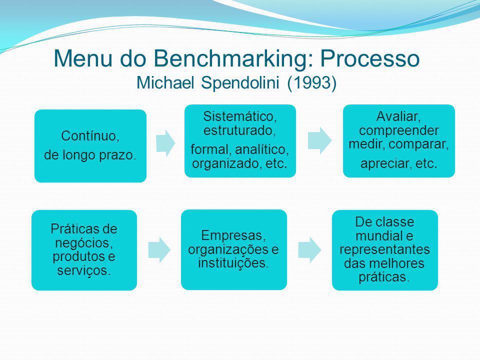 Menu do Benchmarking: Processo Michael Spendolini (1993)