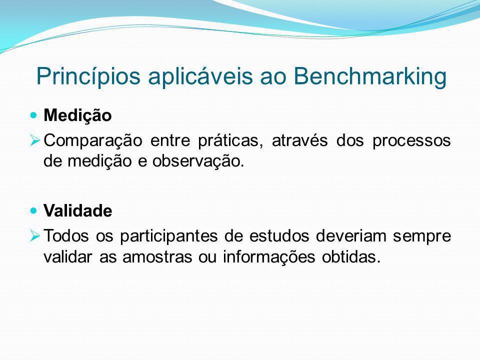 Princípios aplicáveis ao Benchmarking