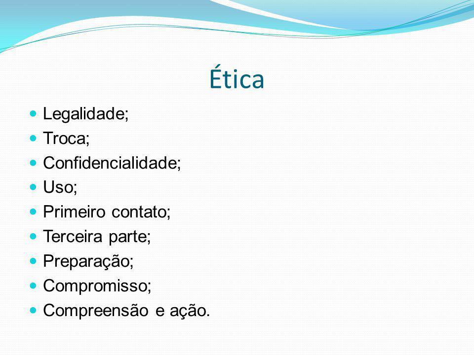 Ética Legalidade; Troca; Confidencialidade; Uso; Primeiro contato;