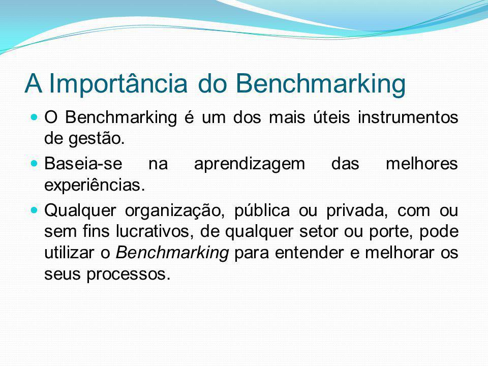 A Importância do Benchmarking