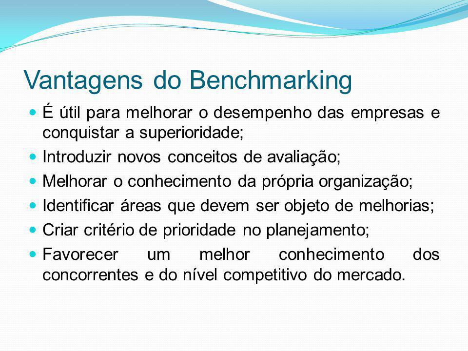 Vantagens do Benchmarking