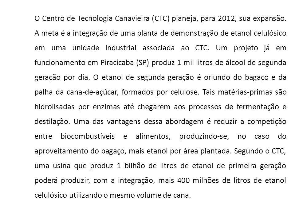 O Centro de Tecnologia Canavieira (CTC) planeja, para 2012, sua expansão.