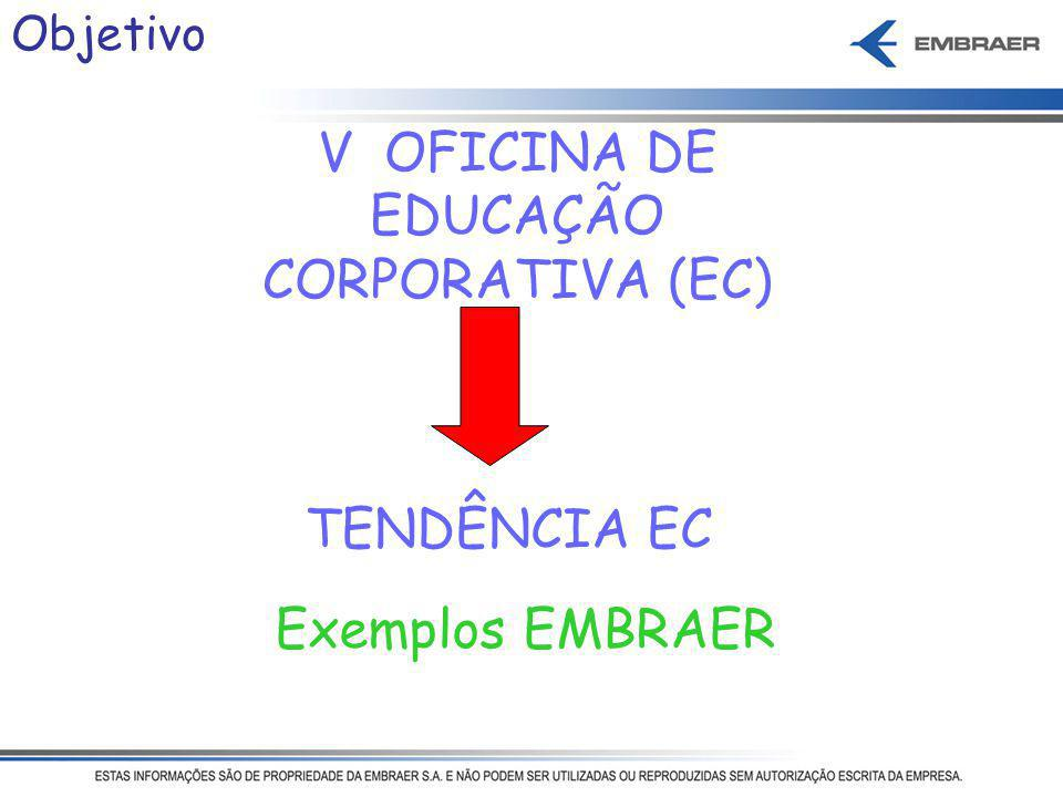V OFICINA DE EDUCAÇÃO CORPORATIVA (EC)