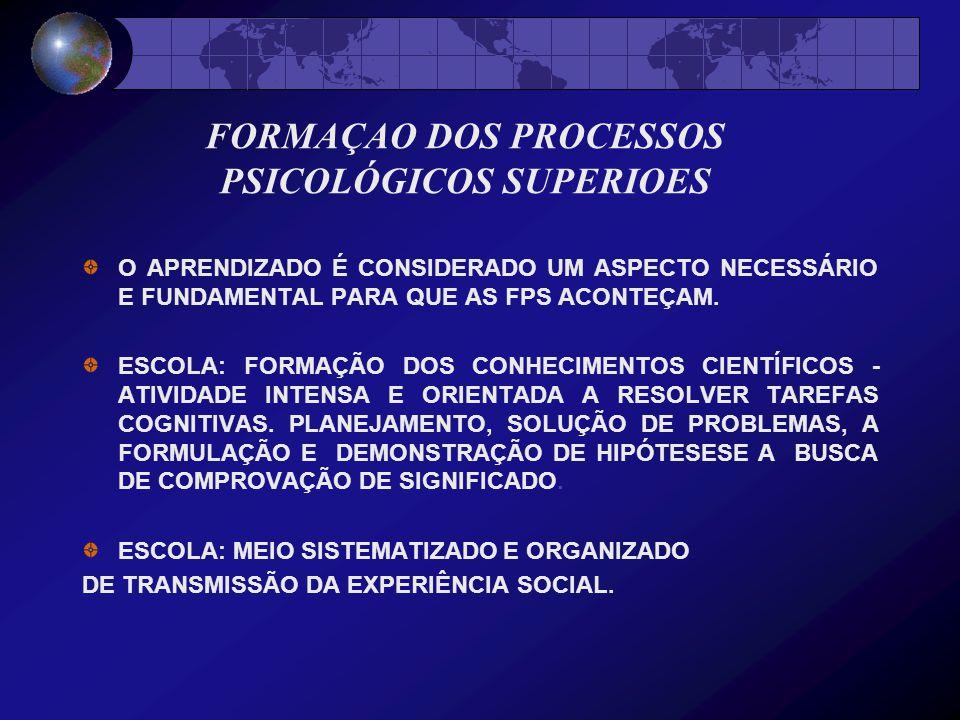 FORMAÇAO DOS PROCESSOS PSICOLÓGICOS SUPERIOES