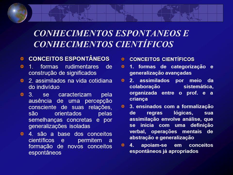 CONHECIMENTOS ESPONTANEOS E CONHECIMENTOS CIENTÍFICOS