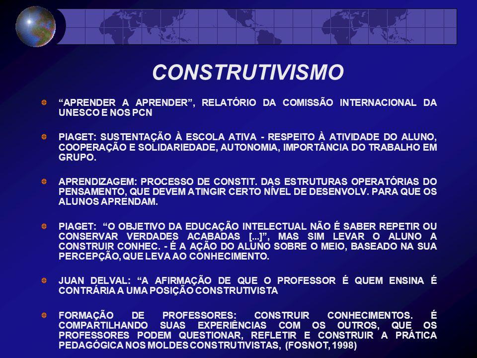CONSTRUTIVISMO APRENDER A APRENDER , RELATÓRIO DA COMISSÃO INTERNACIONAL DA UNESCO E NOS PCN.