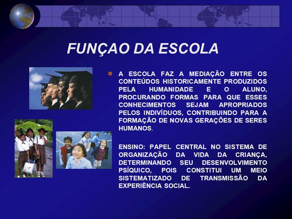 FUNÇAO DA ESCOLA