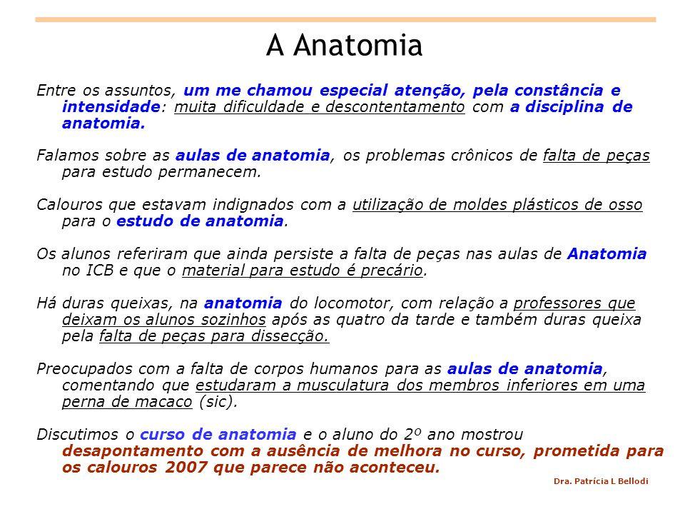 A Anatomia