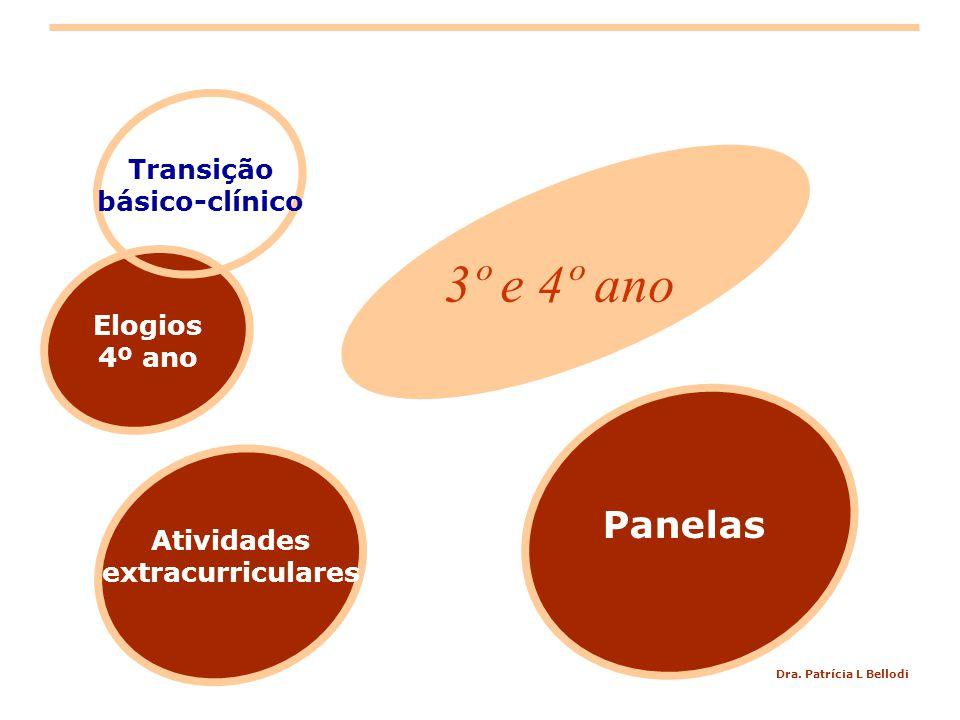 Transição básico-clínico Atividades extracurriculares