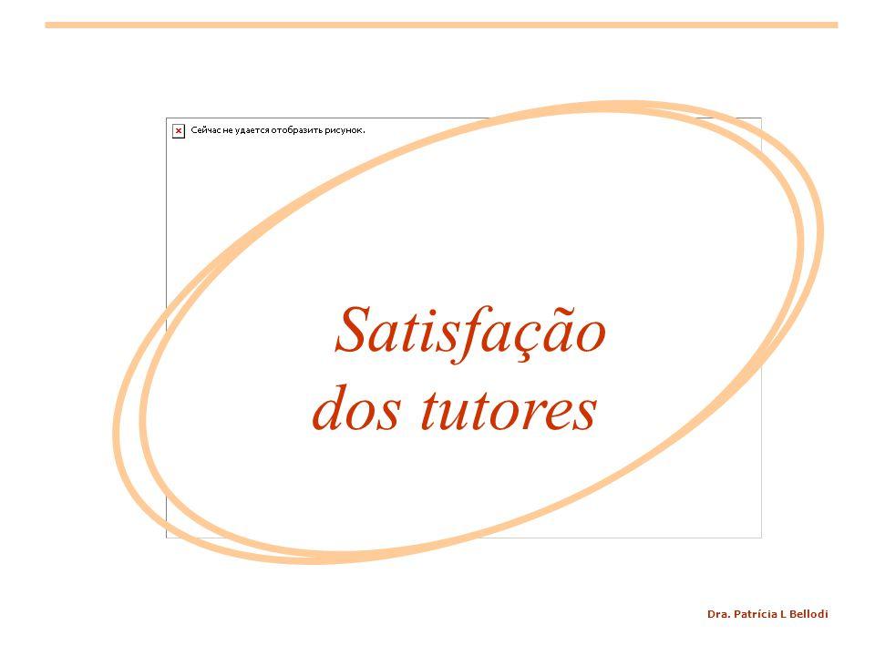 Satisfação dos tutores