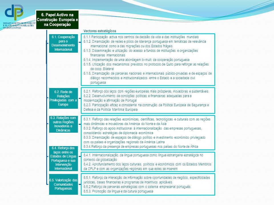 6. Papel Activo na Construção Europeia e na Cooperação