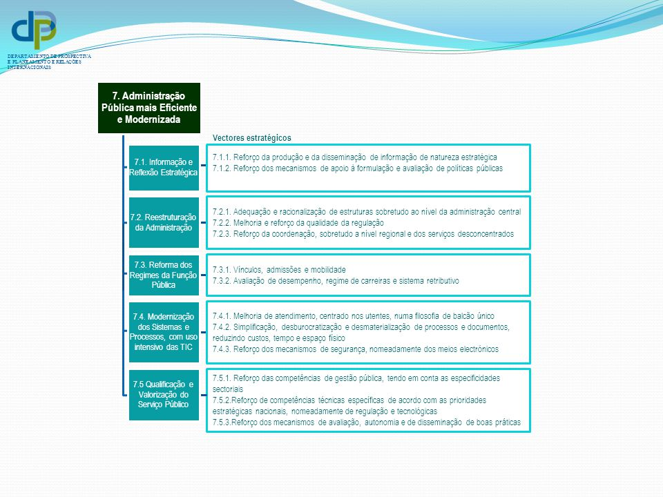 7. Administração Pública mais Eficiente e Modernizada